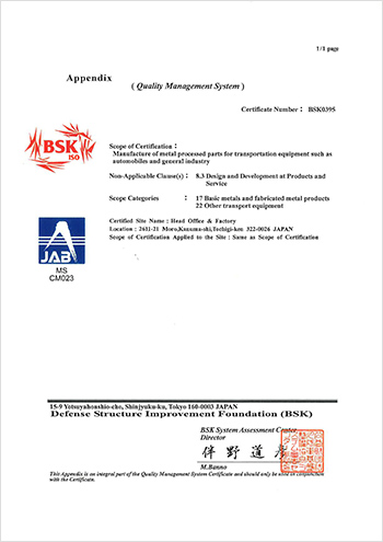 Manufacture of metal processed parts for transportation equipment such as automobiles and general industry Appendix (Quality Management System)
